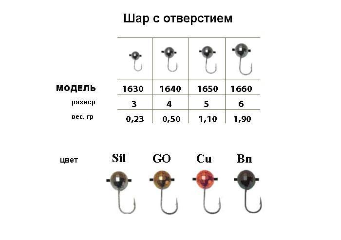 Шар с отв.фигурный с кембриком CU 3mm 0.23g (5шт)