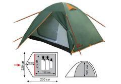 Палатка Tramp Totem Tepee TTT-020